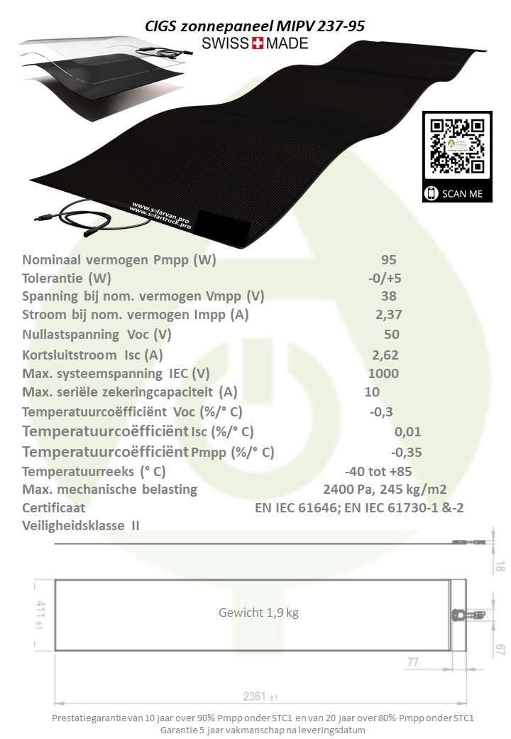 MIPV 237-95