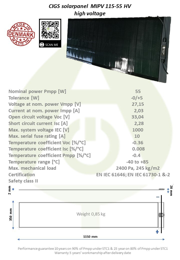 MIPV.COM 115-55 HV