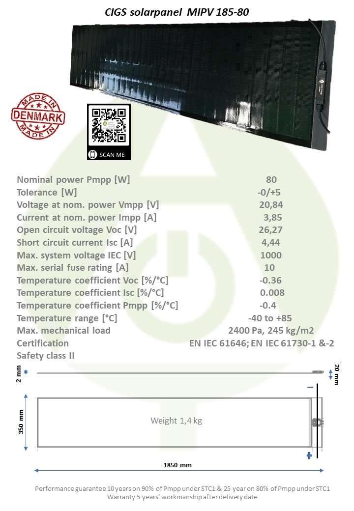MIPV.PRO 185-80
